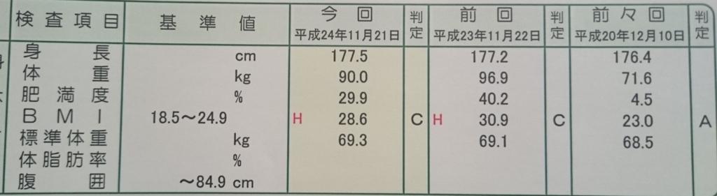 f:id:kirakirahajime:20170220002753j:plain