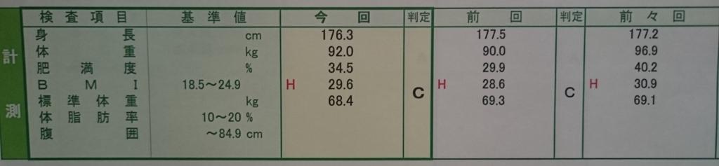 f:id:kirakirahajime:20170220002758j:plain
