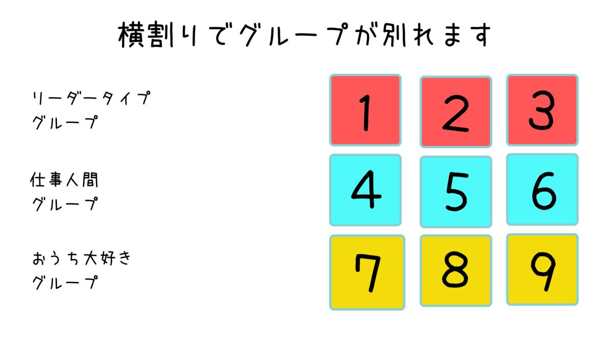 f:id:kirakirapark:20200622085942p:plain