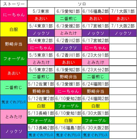 f:id:kirakirasuru:20180425233208p:plain