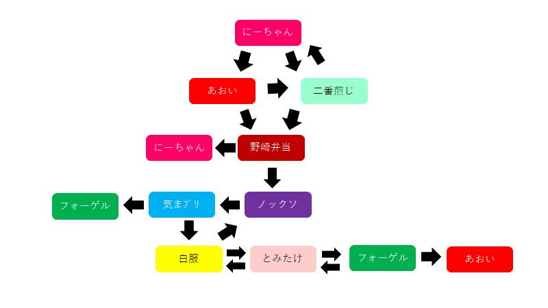 f:id:kirakirasuru:20180425234606p:plain
