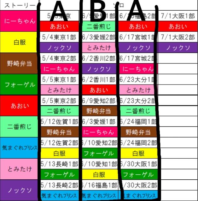 f:id:kirakirasuru:20180428214146j:plain