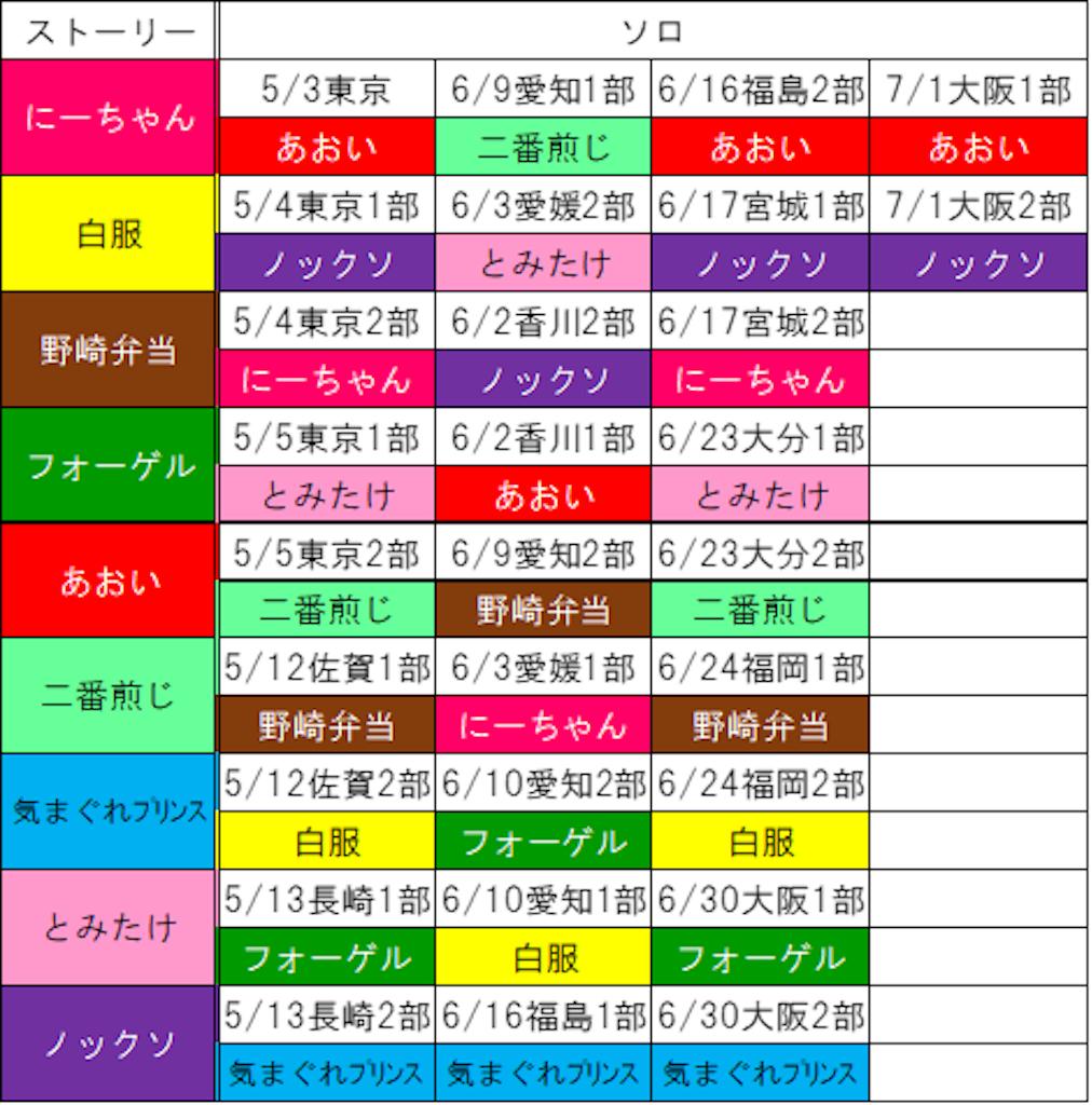 f:id:kirakirasuru:20180428222426p:image