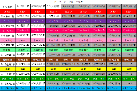 f:id:kirakirasuru:20180502221725p:plain