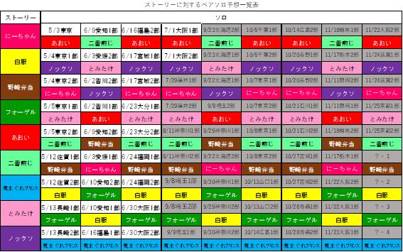 f:id:kirakirasuru:20180502222042p:plain