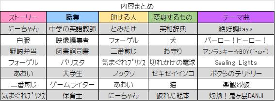 f:id:kirakirasuru:20180513004532p:plain