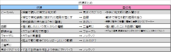 f:id:kirakirasuru:20180513004658p:plain