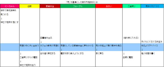 f:id:kirakirasuru:20180513004850p:plain