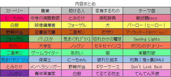 f:id:kirakirasuru:20180514215855p:plain