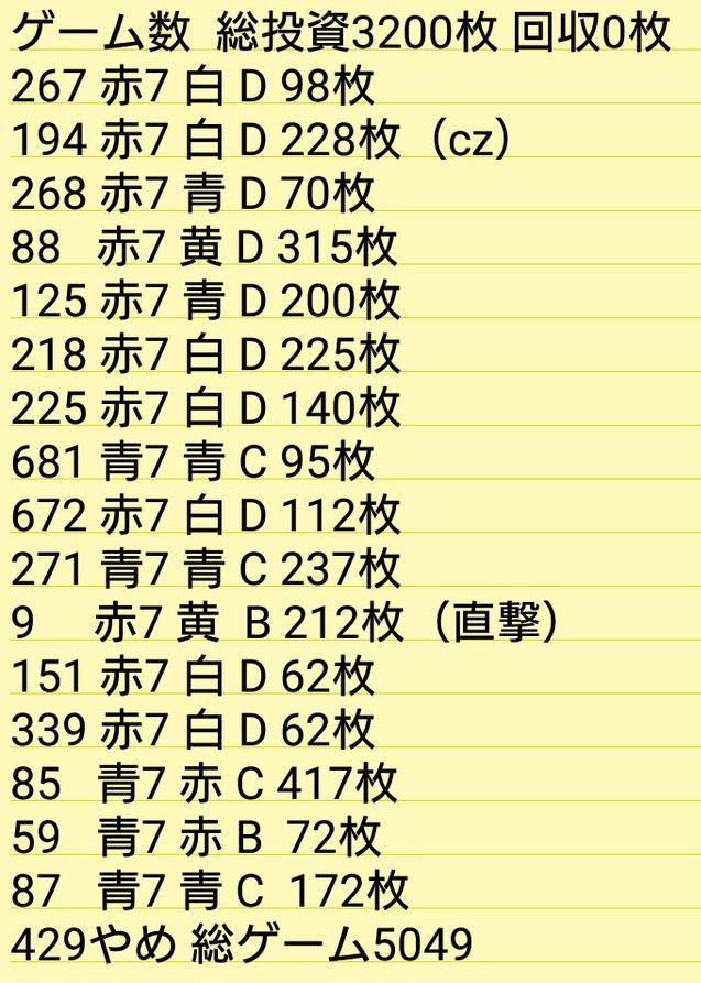 f:id:kirawizard:20160627085650j:plain