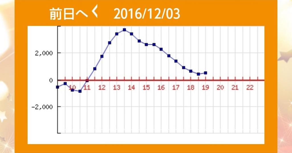 f:id:kirawizard:20161211142150j:plain