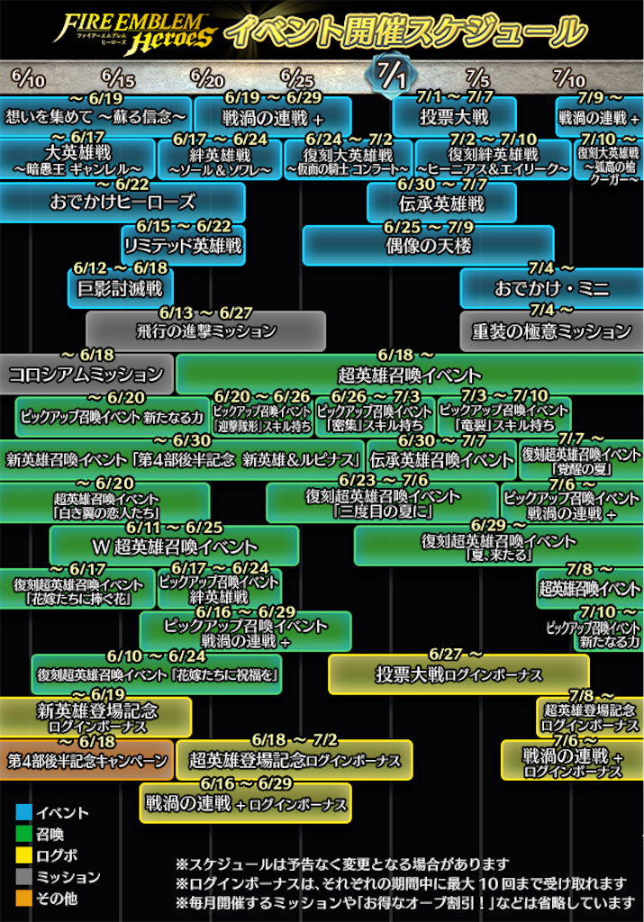 f:id:kirby-ex:20200611135610p:image