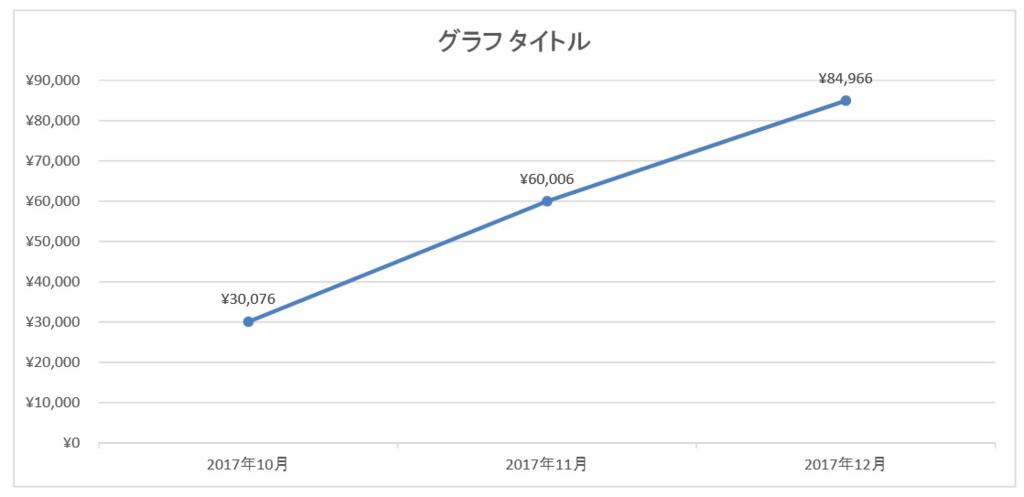 f:id:kirei-shisso:20180104111526j:plain