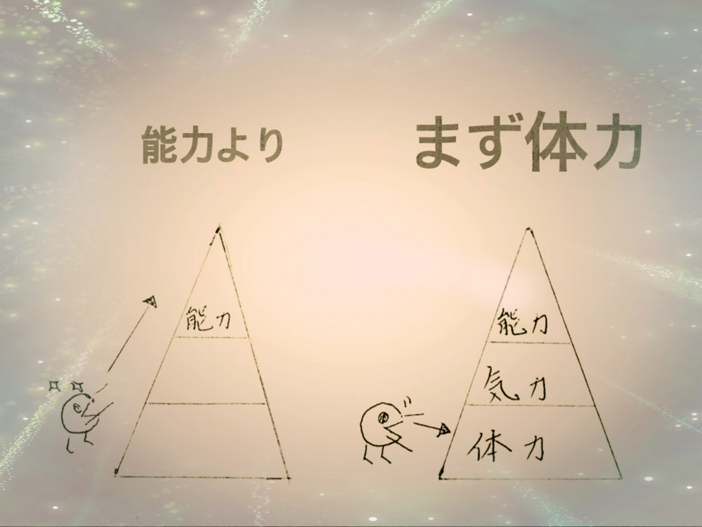 f:id:kireinakurashi:20161215163057j:plain