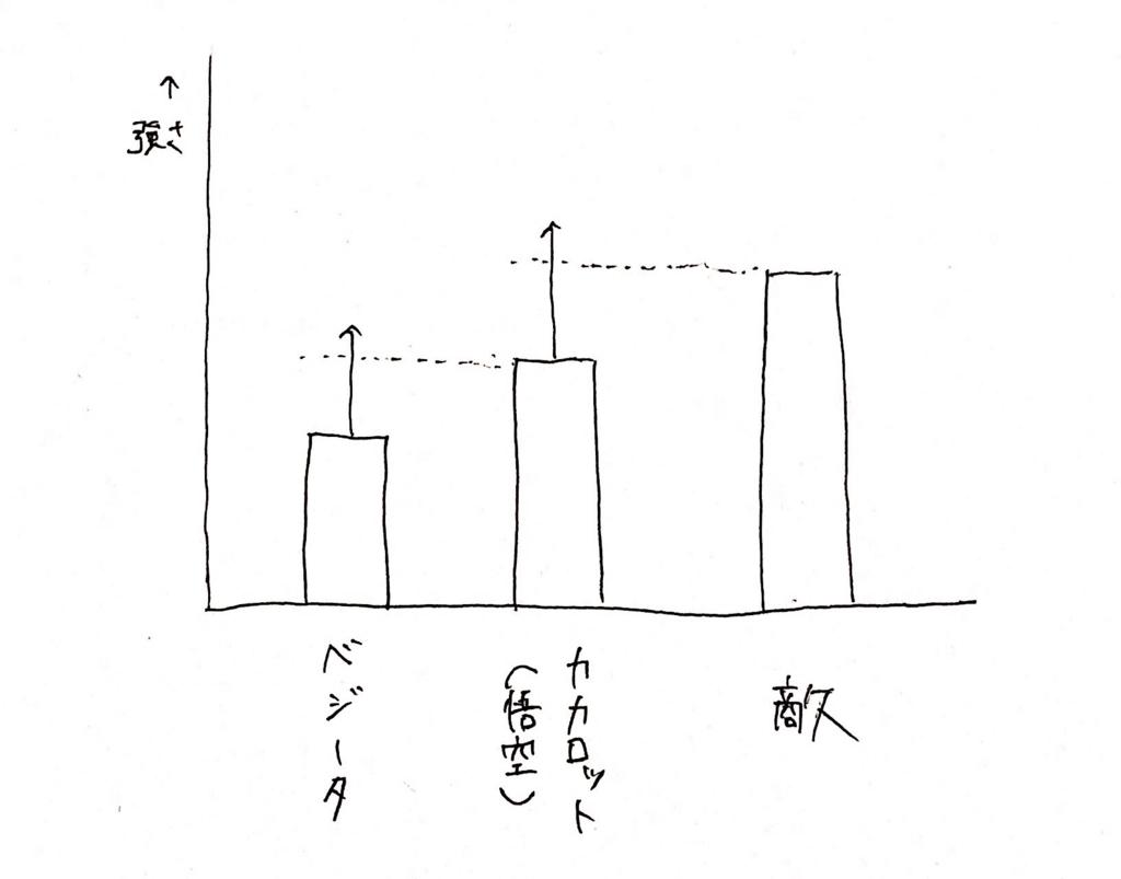 f:id:kiri_noki:20170226085500j:plain