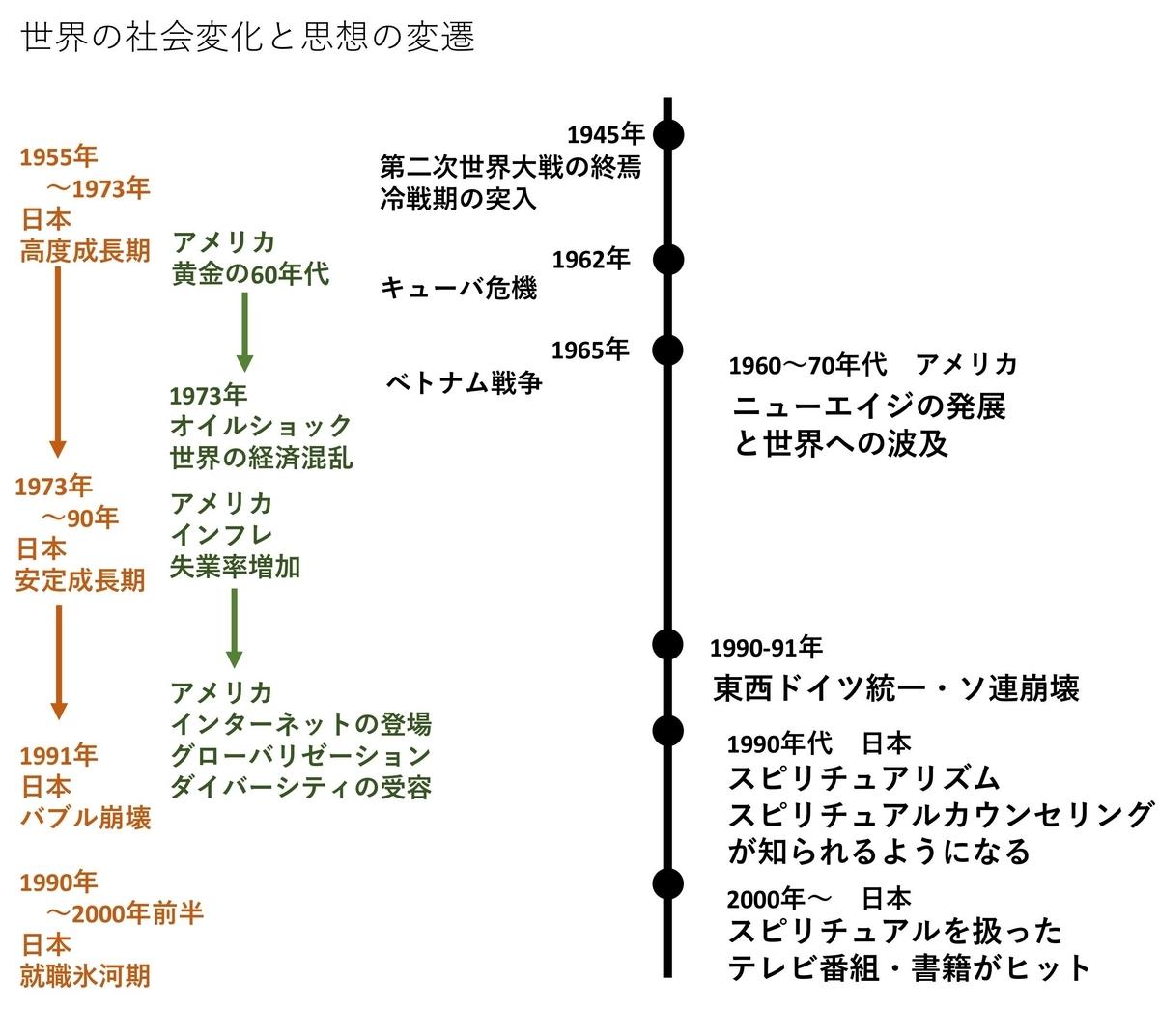 f:id:kirikomi-taicho:20190518130440j:plain