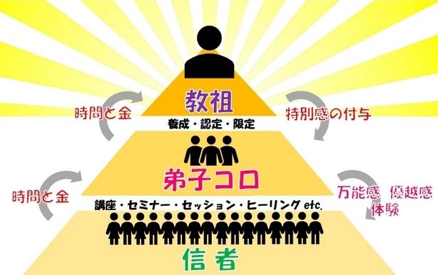 f:id:kirikomi-taicho:20190916122328j:plain