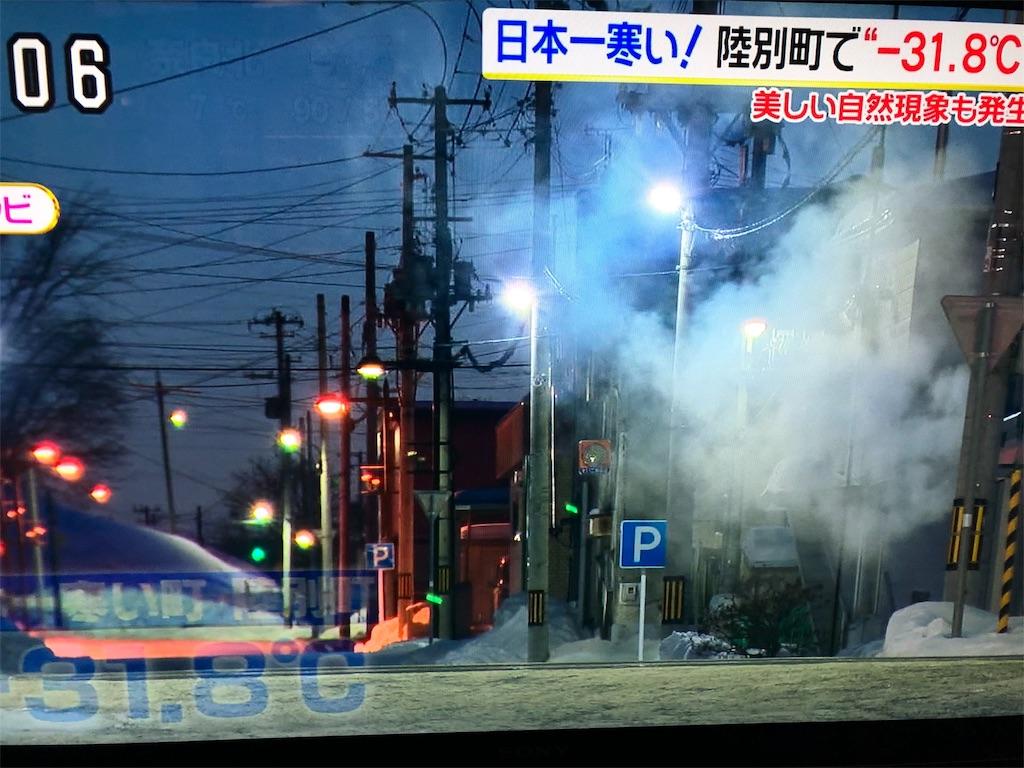 f:id:kirimura:20190211192756j:image
