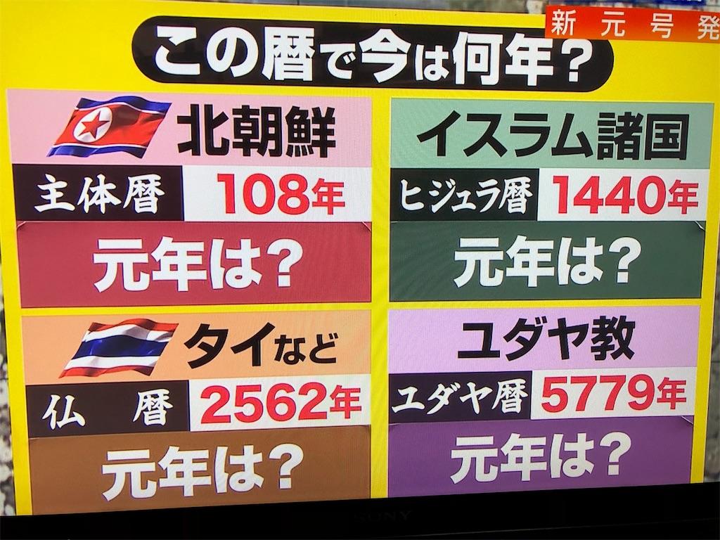 f:id:kirimura:20190330180006j:image
