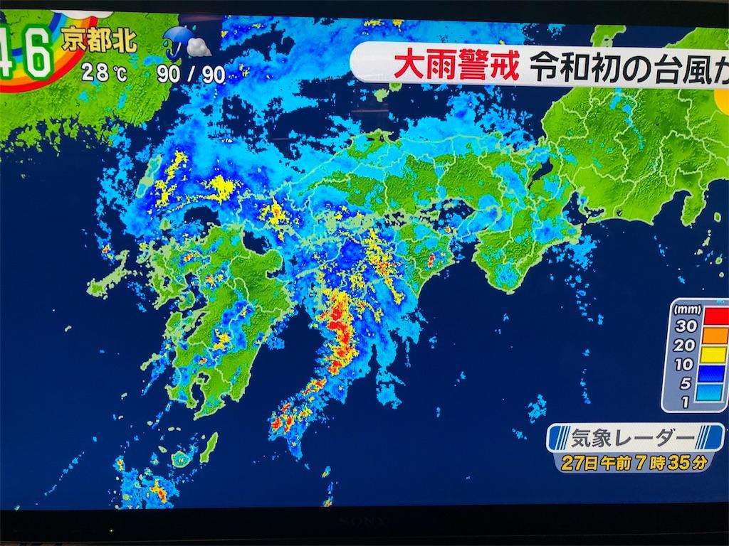 f:id:kirimura:20190627193730j:image