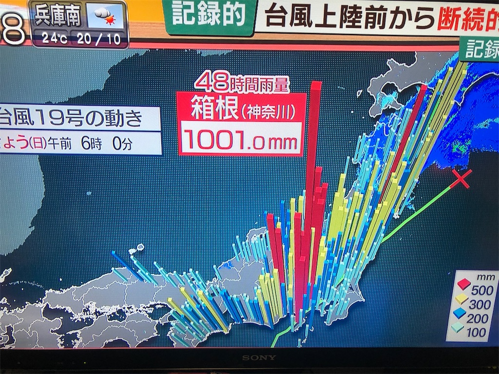 f:id:kirimura:20191013084100j:image