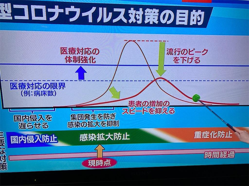 f:id:kirimura:20200228091145j:image
