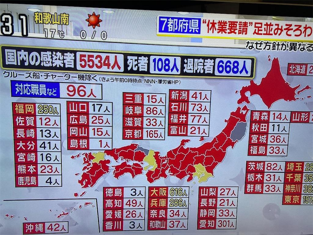 f:id:kirimura:20200410120347j:image