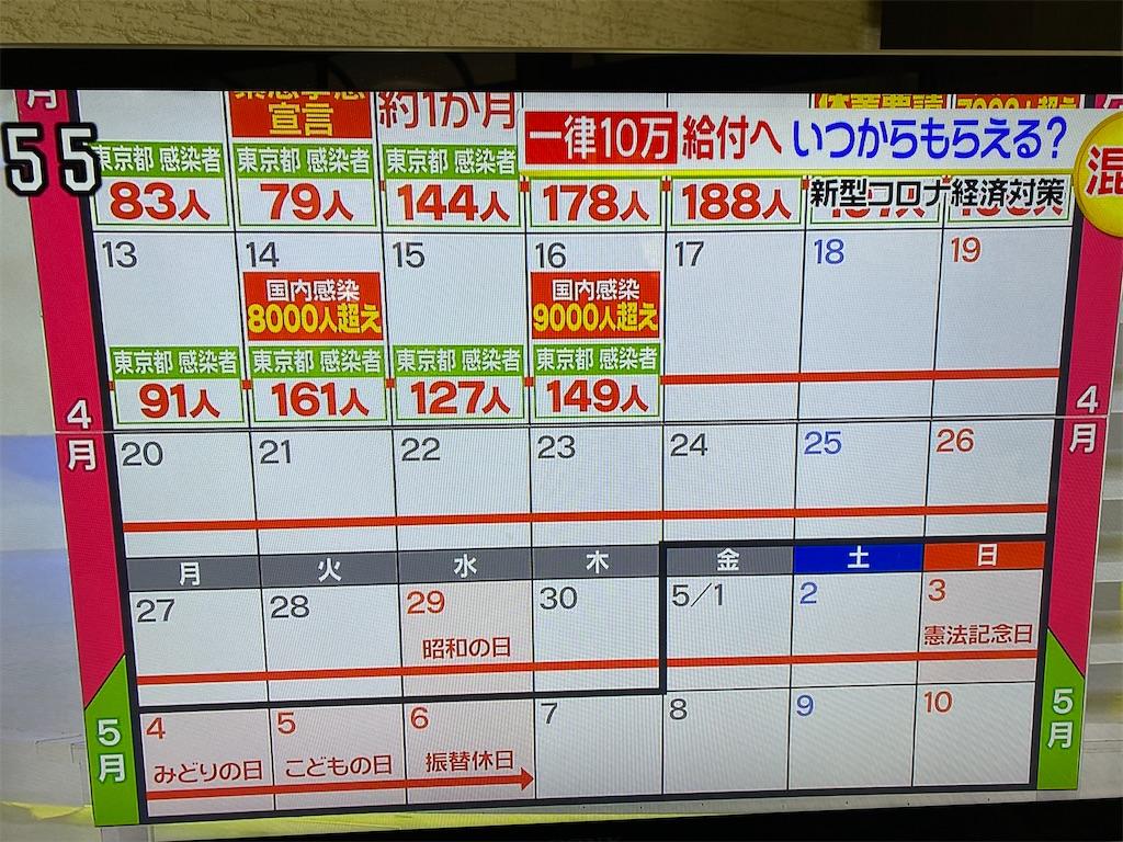 f:id:kirimura:20200417152012j:image