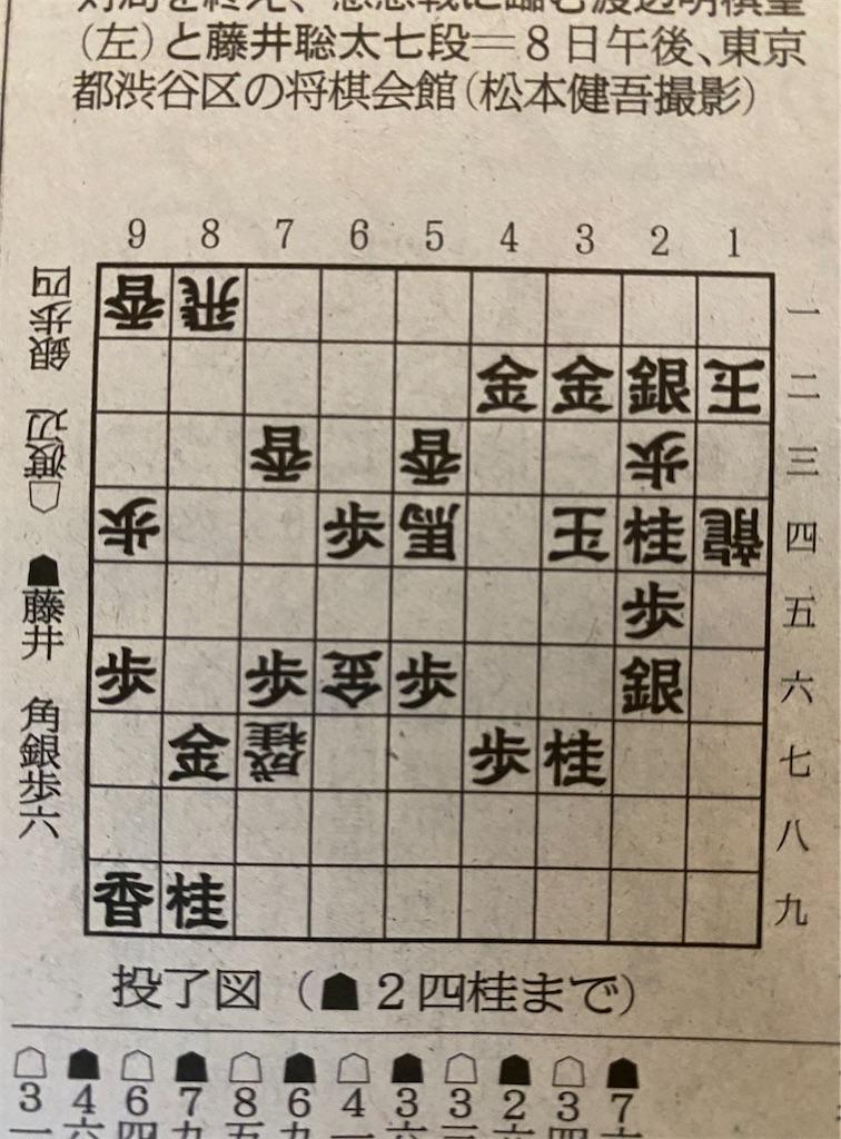 f:id:kirimura:20200611170436j:image