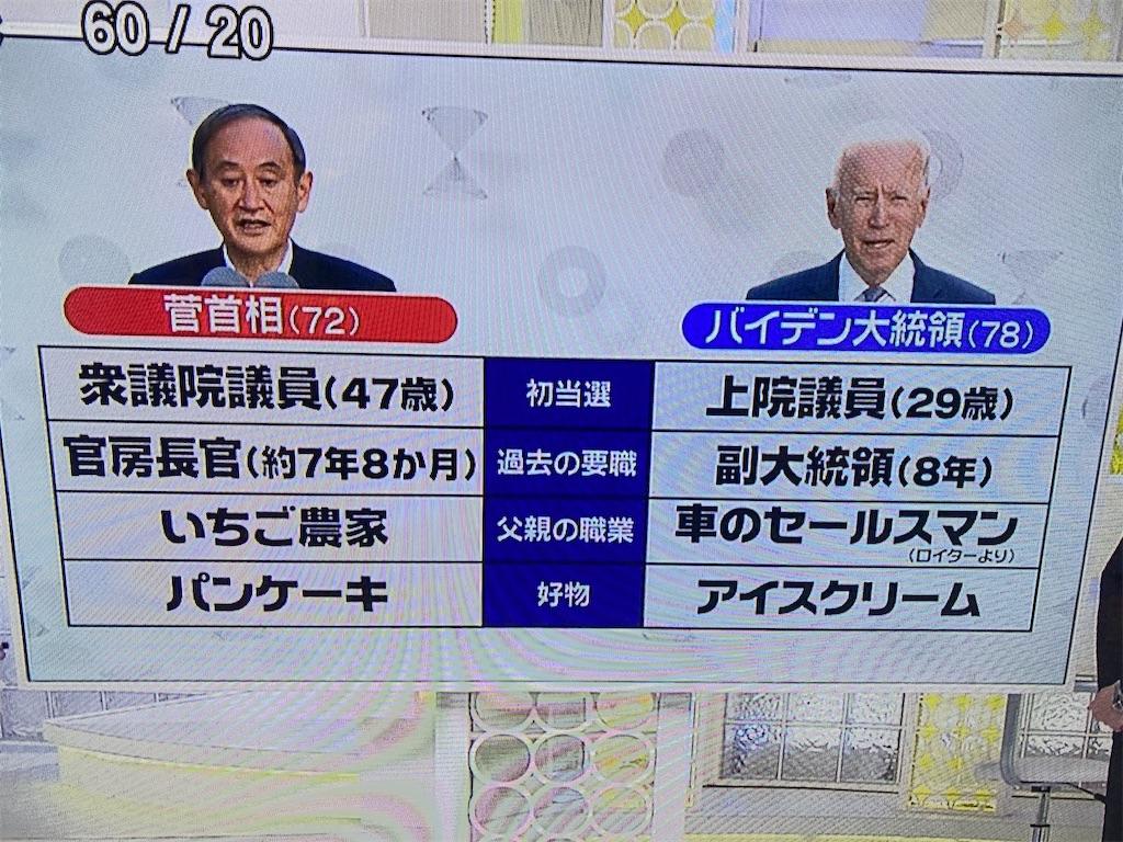 f:id:kirimura:20210419095417j:image