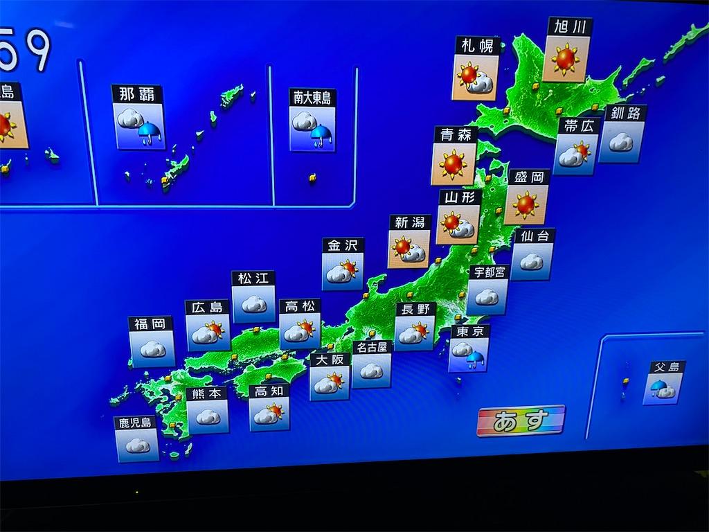 f:id:kirimura:20210617081646j:image