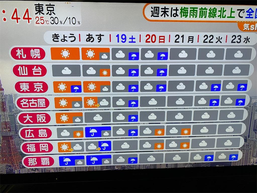 f:id:kirimura:20210617081706j:image