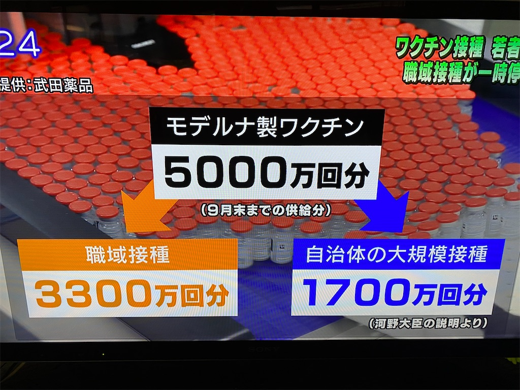 f:id:kirimura:20210627093454j:image