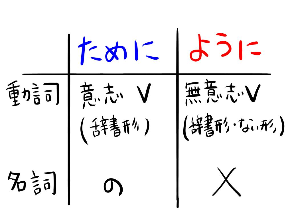f:id:kirin_sensei:20190829120925p:plain