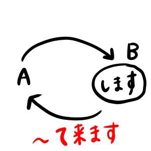f:id:kirin_sensei:20190831234551j:plain