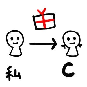 f:id:kirin_sensei:20191126144656j:plain