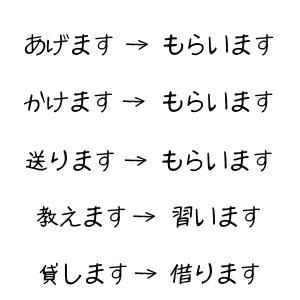 f:id:kirin_sensei:20191126153915j:plain