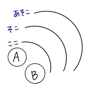 f:id:kirin_sensei:20200205180221j:plain