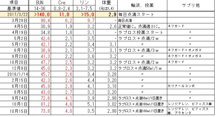 f:id:kirinchane:20181019000805p:plain