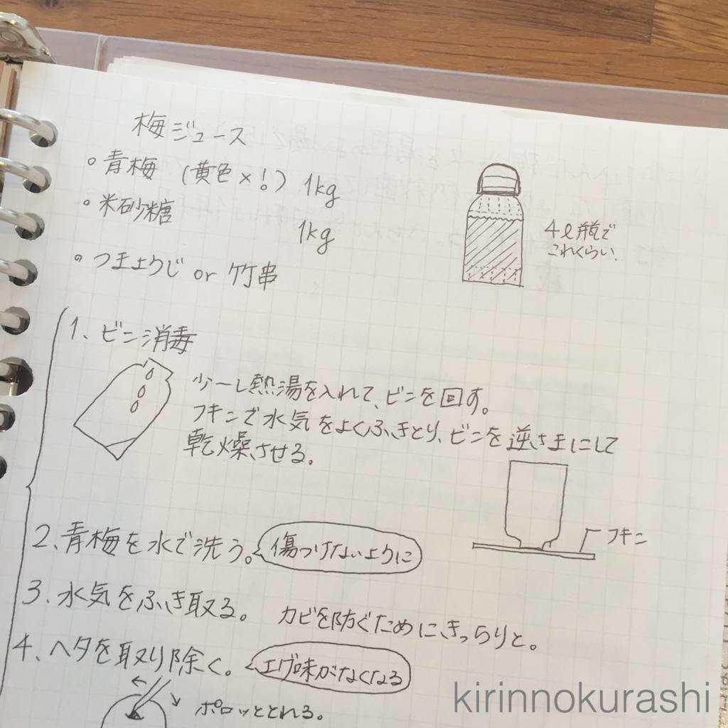 f:id:kirinnokurashi:20160729120238j:plain