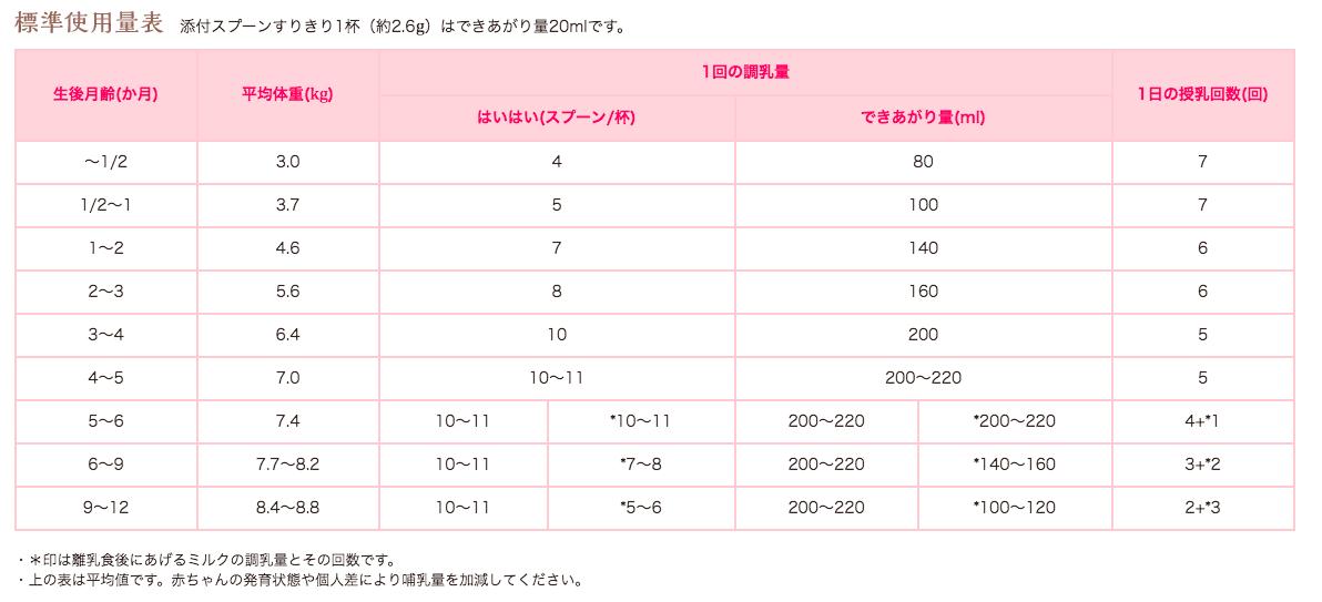 f:id:kirinshimauma99:20190520035422p:plain