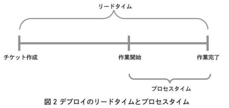 f:id:kiririmode:20200927163751p:image