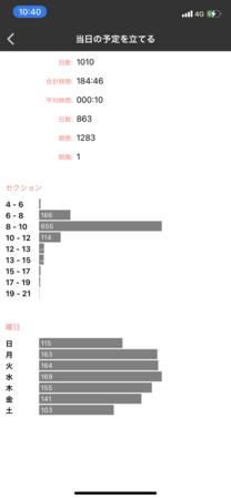 f:id:kiririmode:20210123104055p:image