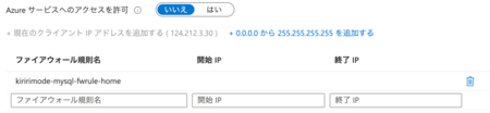 f:id:kiririmode:20210619070052p:image