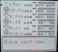 VC ポケモン赤