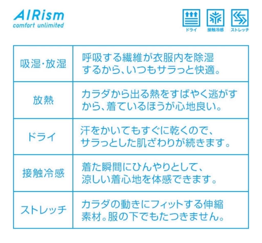 f:id:kirokuko2:20160809082652j:plain