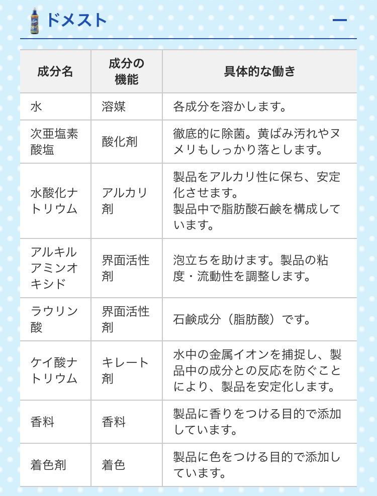 f:id:kirokuko2:20170725213921p:plain