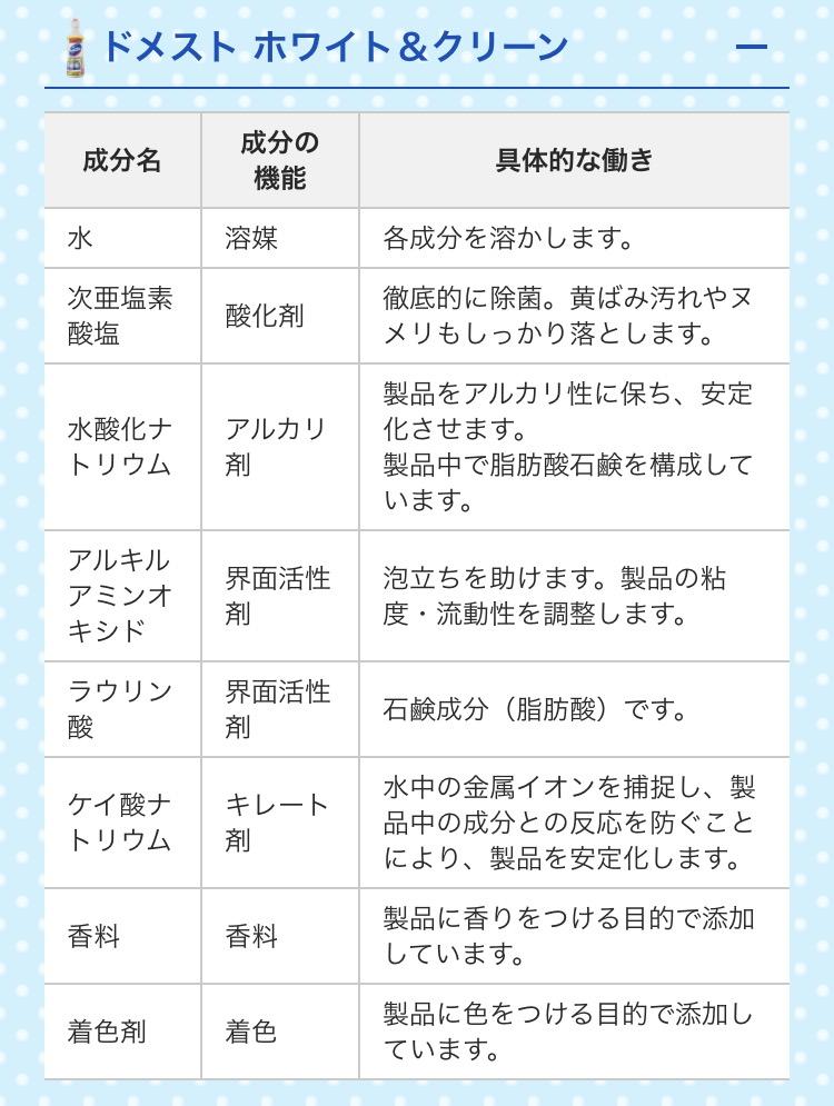 f:id:kirokuko2:20170725214015p:plain