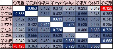 f:id:kirschomatie114514:20200118052852p:plain