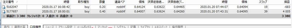 f:id:kisamashiketa:20200120205036j:plain